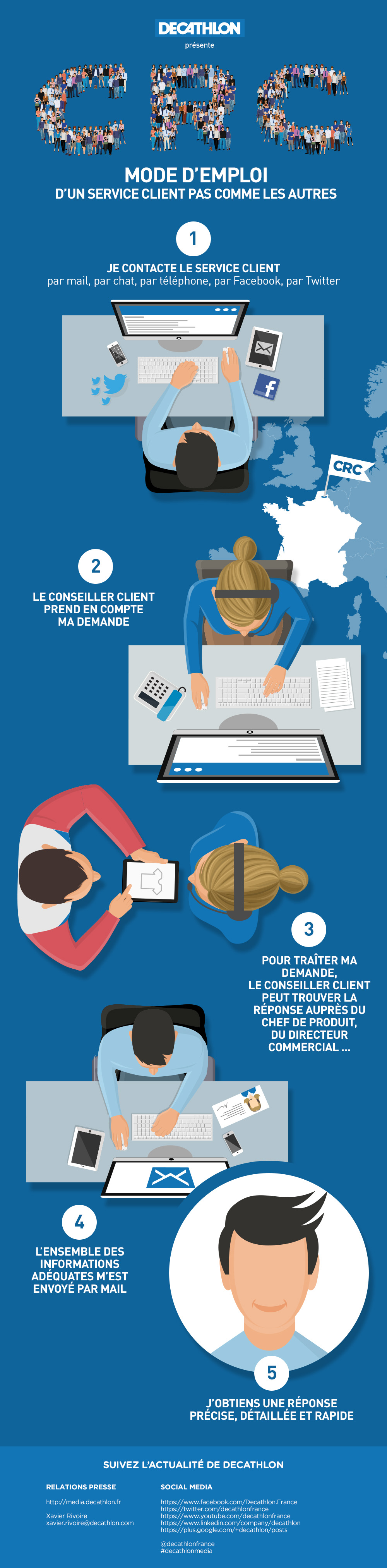 les secrets de la communication bandler pdf