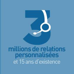 3 millions de relations personnalisées et 15 ans d'existence