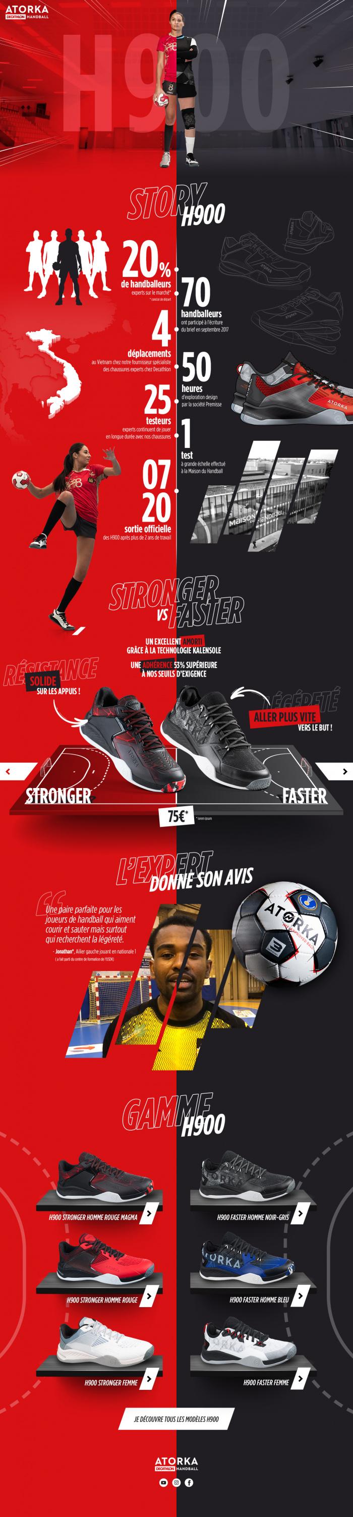 Découvrir les chaussures de handball H900 Stronger Faster