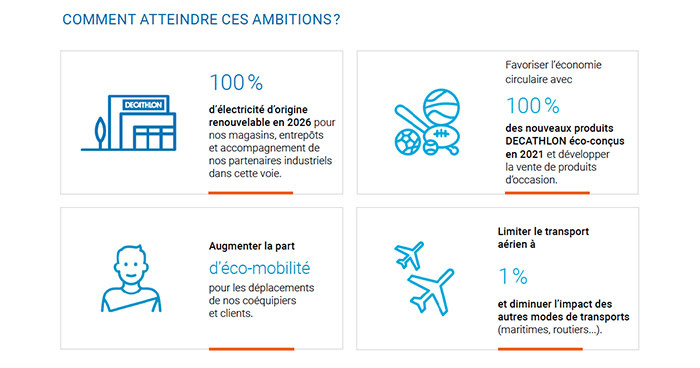 decathlon actions climat