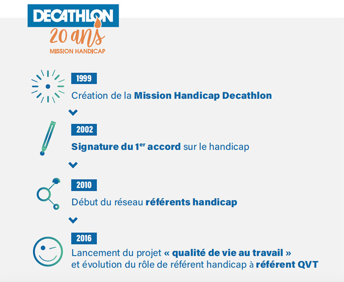 decathlon mission handicap